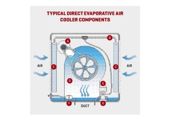 evap_cooling