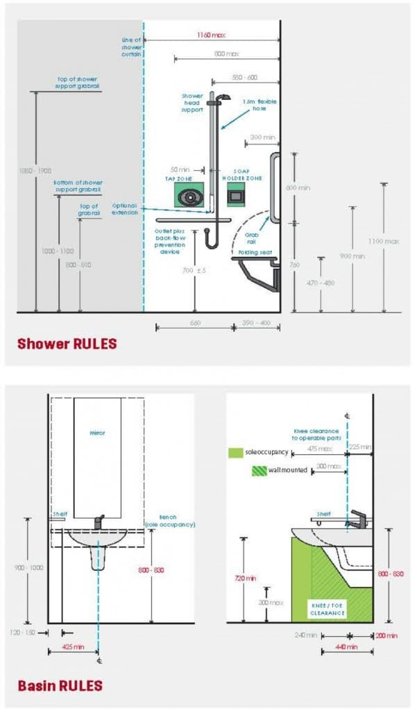 showerbasin_rules