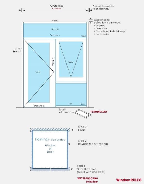 window_rules