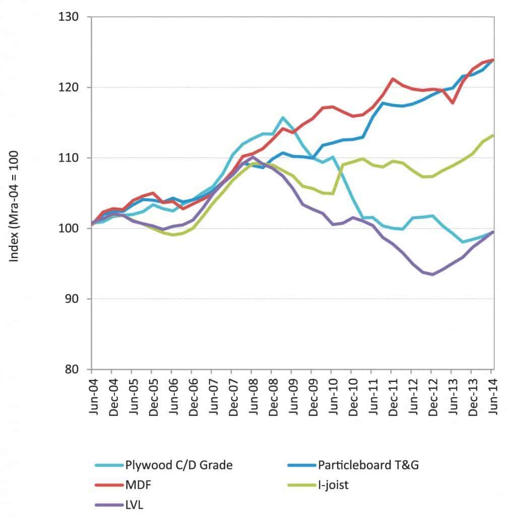 URS_Graph-2-June